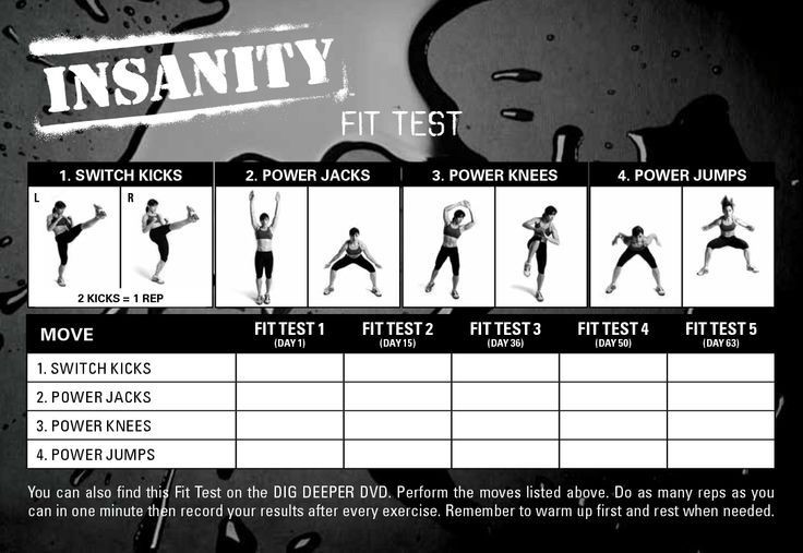 Insanity Fit Test Review - Dig Deeper. Download your Free Insanity Fit Test Card at http://videoworkoutreview.com/insanity-fit-test/
