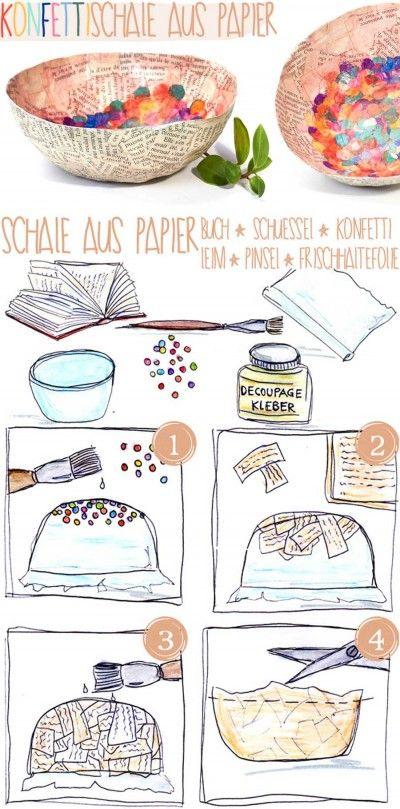 Aus Altpapier kann man noch so einiges machen… Hier gibt's die komplette Anleitung für eine Konfetti-Schale voller guter Laune: Hier gibt's die Anleitung