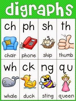 Phonics Friday is Back!! (Five for Friday Phonics edition)