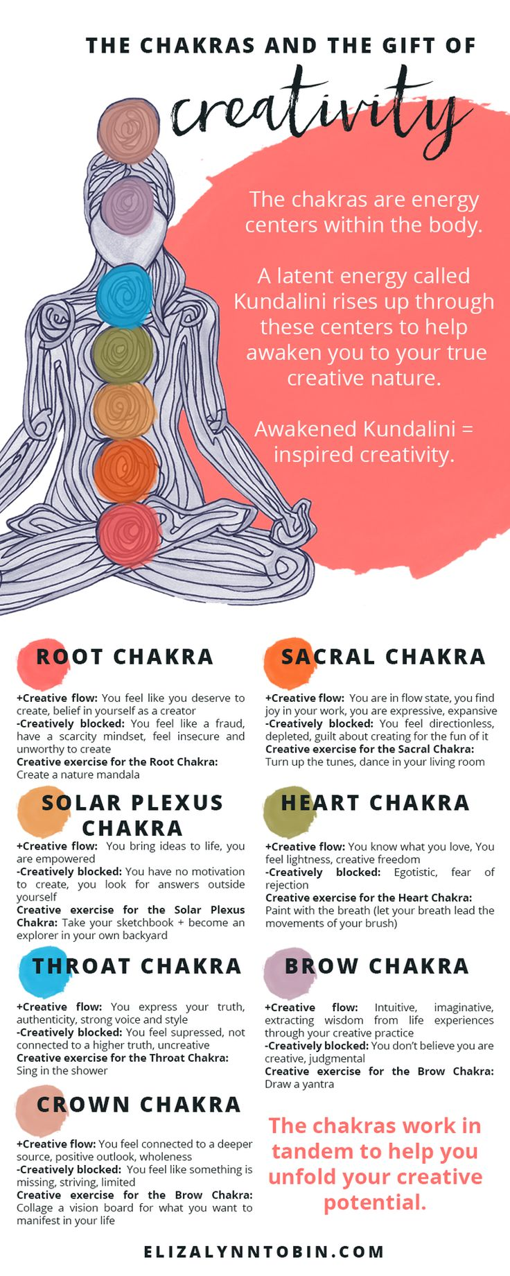 17 Best images about Chakras & Kundalini on Pinterest ...