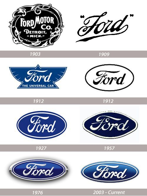 Something borrowed, something blue, something old, something new! The evolution of the Ford Motor Company logo. what can I say, I like Ford! don't know why, but its true