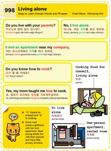 Easy to Learn Korean 998 - Expressions - Living alone. Chad Meyer and Moon-Jung Kim EasytoLearnKorean.com An Illustrated Guide to Korean Copyright shared with the Korea Times newspaper.