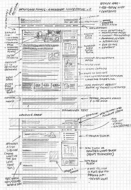 Heartland Funds Redesign: Main  Landing Page Wireframes by Mike Rohde, via Flickr