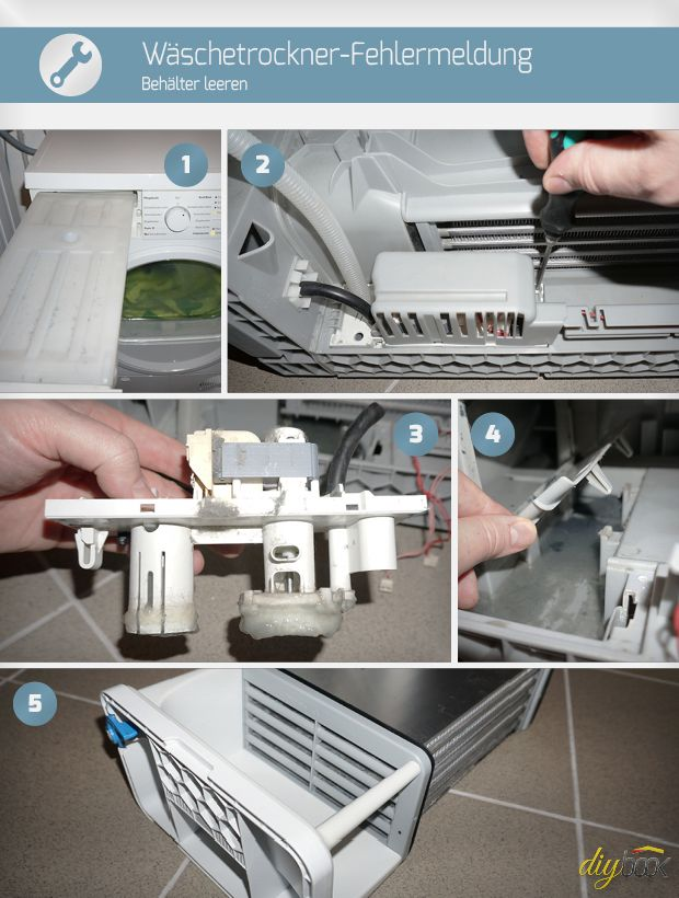 Typisch für z.B. Bosch- oder Siemens-Trockner: Der Behälter blinkt ohne Grund! Warum der Trockner immer den Behälter leeren will und was zu tun ist - wir helfen!