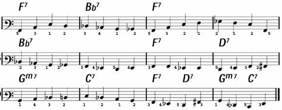 left hand walking bass on learnjazzpiano.com | piano exercises, jazz piano,  bass  pinterest
