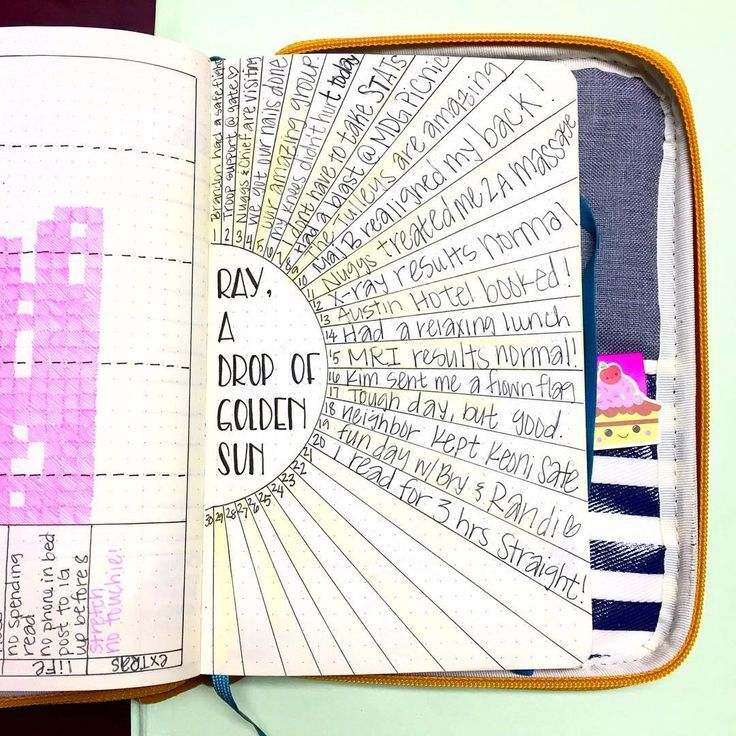 Getting Started With A Bullet Journal - The Reading Residence Such a nice idea for a quick summary of each day