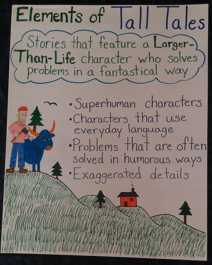 Tall Tales Anchor Chart                                                                                                                                                                                 More