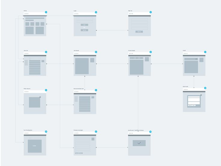 Sitemap Makers Work by Muhamad Reza Adityawarman