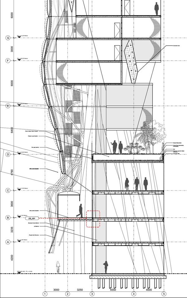 Anahita Chouhan, The Bartlett School of Architecture, London, UK, Hong Kong, dwelling, housing, tornado, twist, photovoltaic façade, energy efficiency, Serendipitous House, thesis project