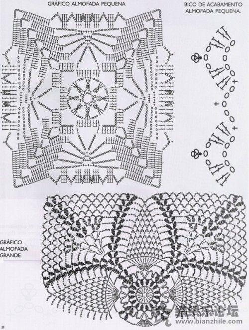 Haga clic para ver la imagen original | crochet 18 | Pinterest ...