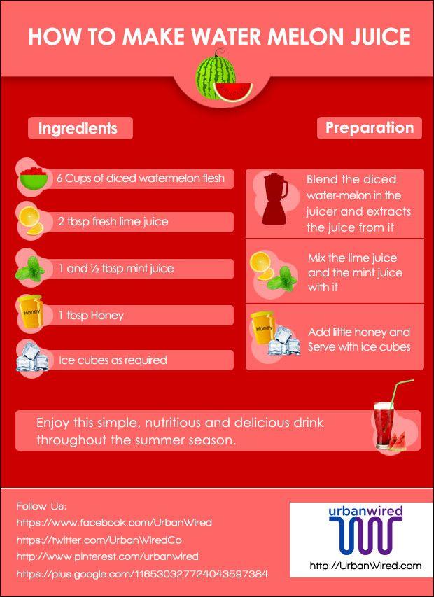 Top 8 Watermelon Juice Benefits for Health | Watermelon Nutrition