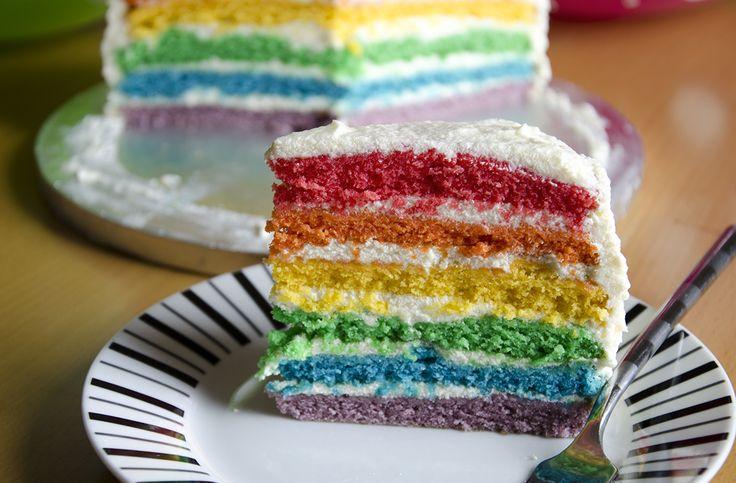 Baking A  Layer Cake