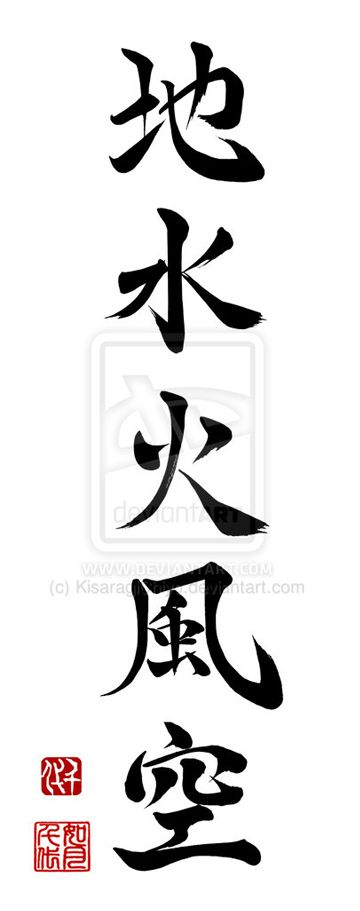 Gorinsho (五輪書), The Book of Five Rings is a text on the martial arts in general written by the samurai Miyamoto Musashi. The Five Rings, or chapters, are in fact the five elements: 地(chi): ground, 水(sui): water, 火(ka): fire, 風(fuu):wind, 空(kuu): void