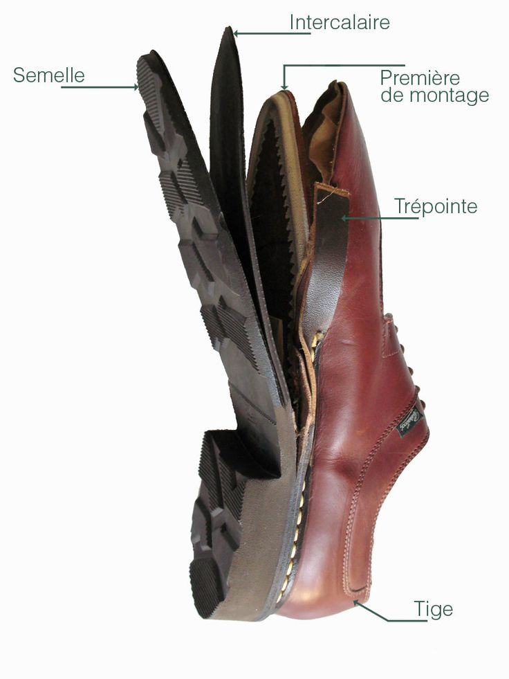 Paraboot shoes & boots Lovers of beautiful fine quality products, we have remained loyal to the traditional hand-sewn techniques. This consists of stitching a leather band ( welt ), that attaches the upper shoe to the inner and outer sole.