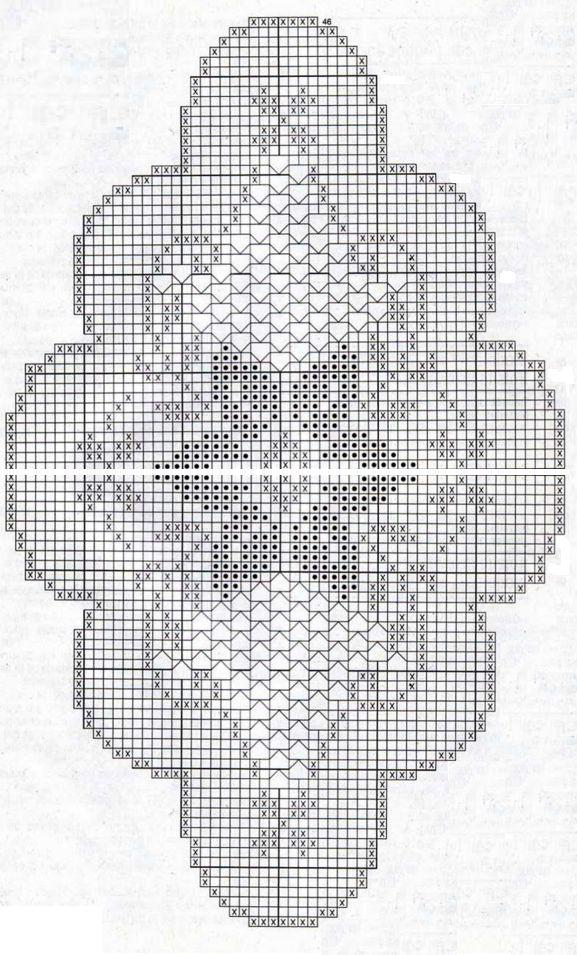 Crocheted Filet Table runner...Oblong...Graph...
