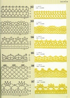 crochet edging patterns free