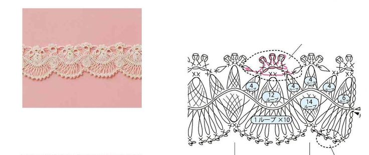 Duas ideias para quem curte tecer o crochê de grampo..   estas sugestões t~em um aspecto bem rendado..   Sou muito fã desta técnica, porém ...