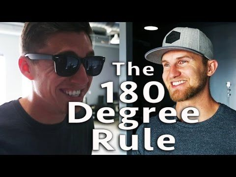 180 Degree Rule - What is it?? - YouTube