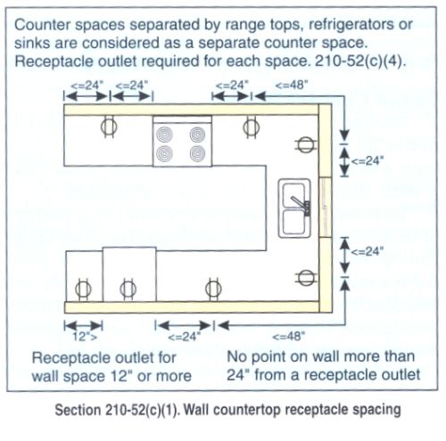 Kitchen Counter Wiring Diagram : Best images about electricidad on pinterest cable