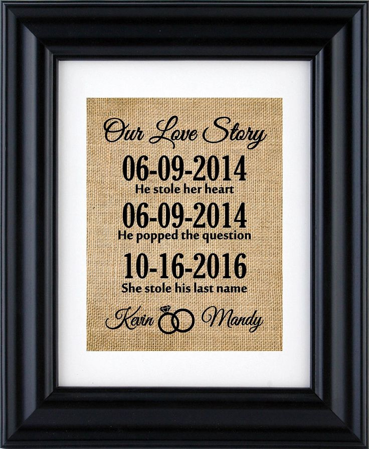 Wall Art With Wedding Date : Ideas about important dates framed on