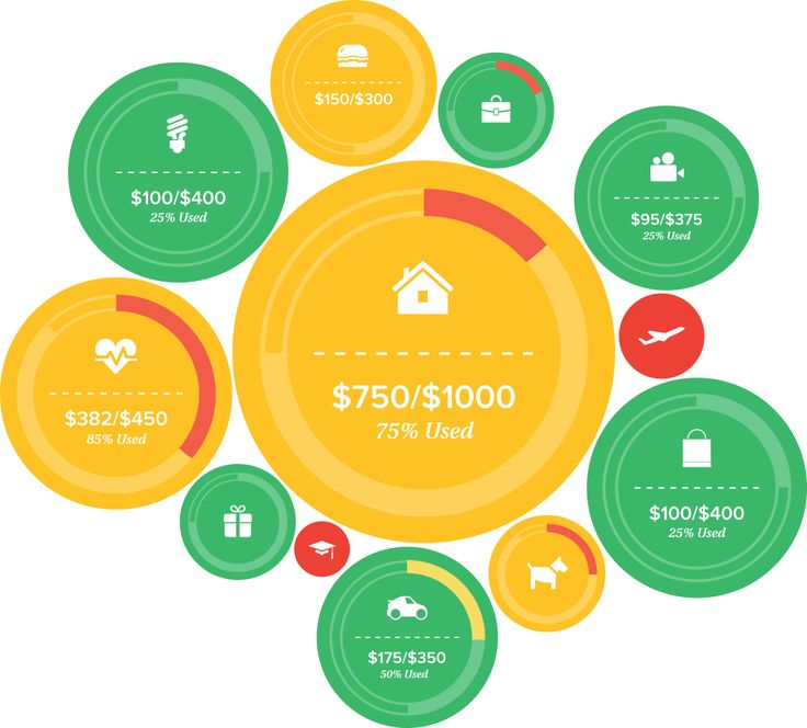 City Bank ipad app new experience online banking Google