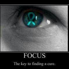Ovarian Cancer Awareness ~ FOCUS