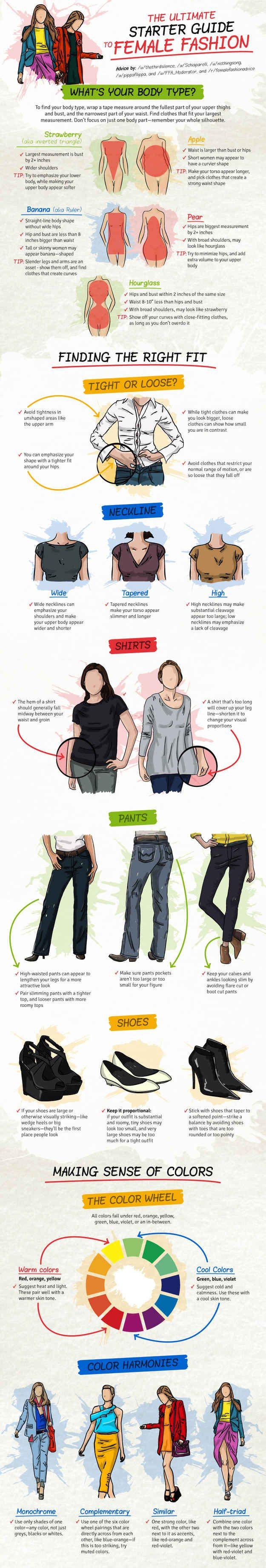 https://www.jexshop.com/ #fashion Everything You Need To Know About Women's Fashion In One Infographic