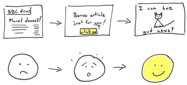 Вольный перевод статьи Якуба Линовски — «A Good User Interface».   Хороший пользовательский интерфейс обладает высокими показателями конверсии и прост в...