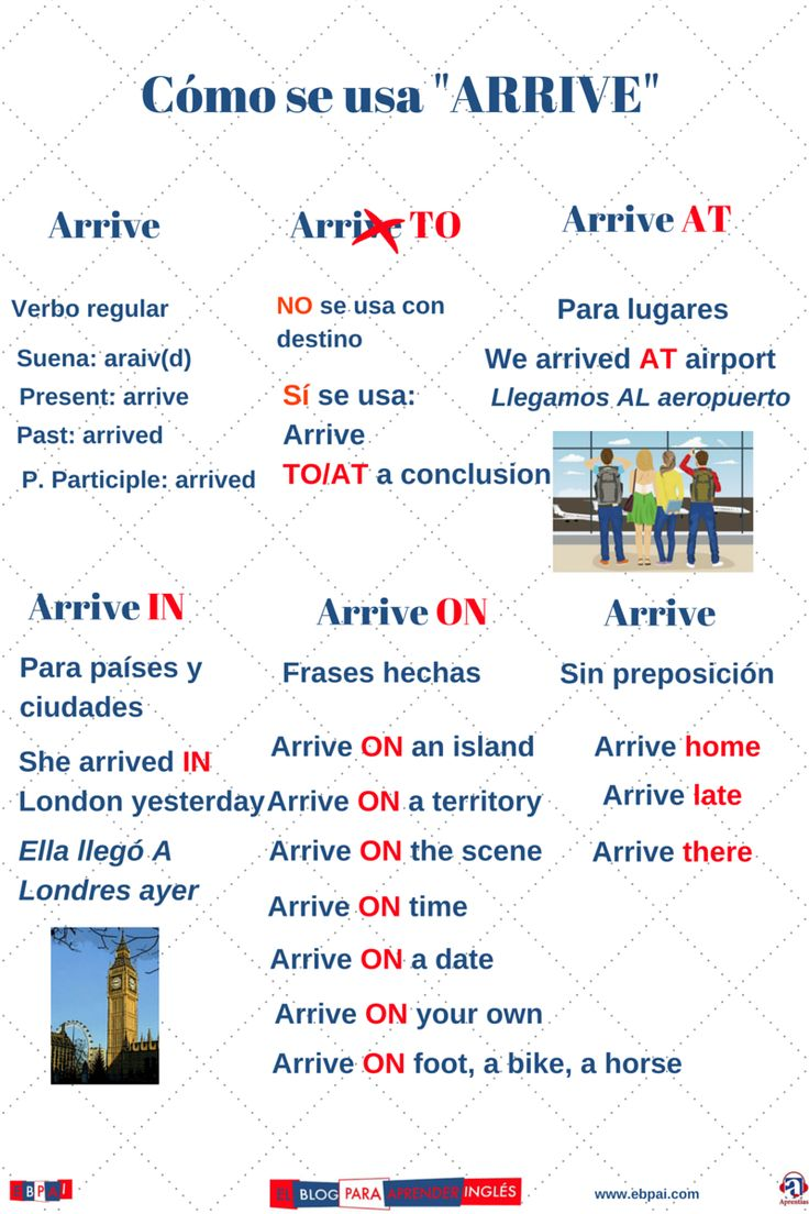 how to say arrive in spanish