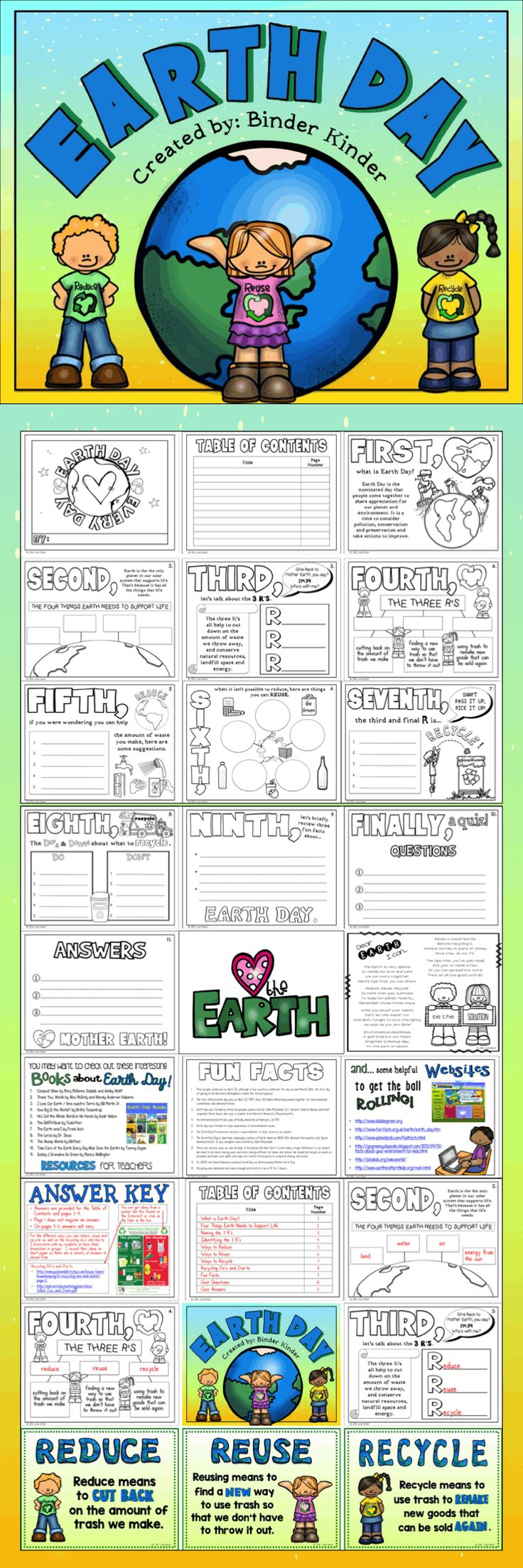 Earth Day DIY Informational Text Book What's Included-Book, 3 Poster, Poem, Answer Key, Book and website suggestions.