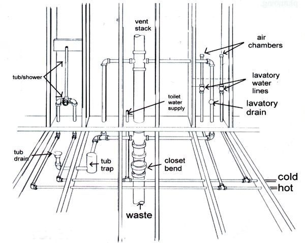 63 best details l home l plumbing   ventilation images on pinterest