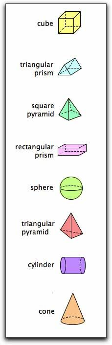 3 dimensional shapes | ... following 3-dimensional shapes and the names of each of the shapes