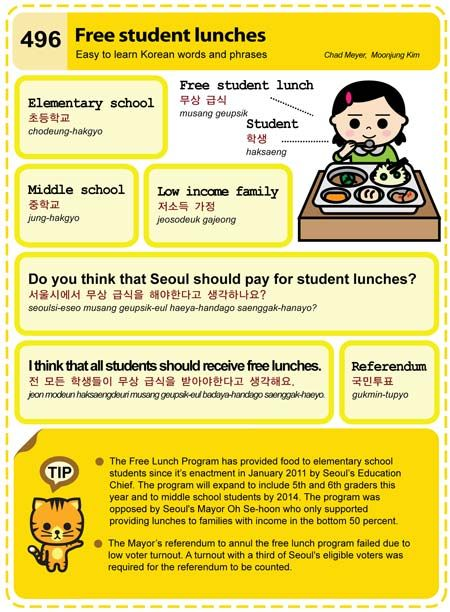 496 Learn Korean: Free Student Lunches
