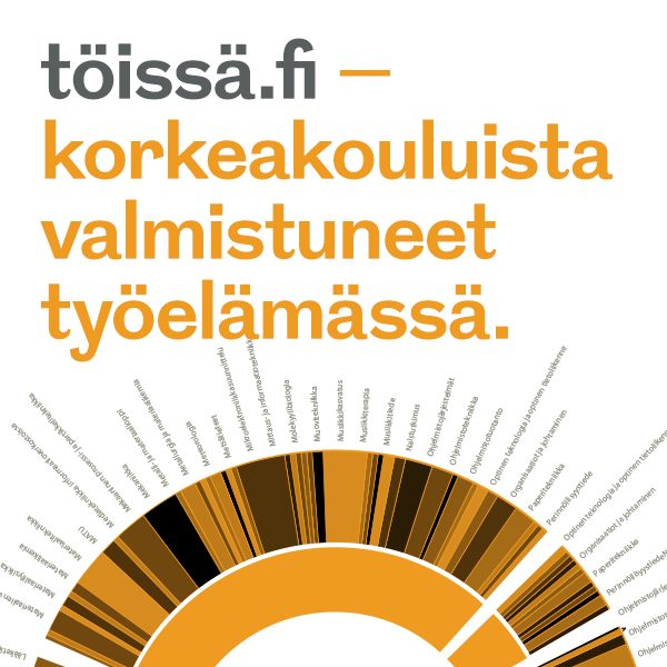 Töissä.fi kertoo, miten korkeakouluista valmistuneet sijoittuvat työelämässä. Kerro sinäkin, mikä sinusta tuli isona! http://toissa.fi