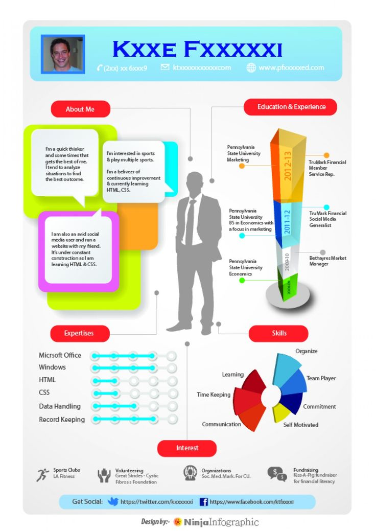 43 Best Infographic Cv'S Images On Pinterest | Infographic Resume
