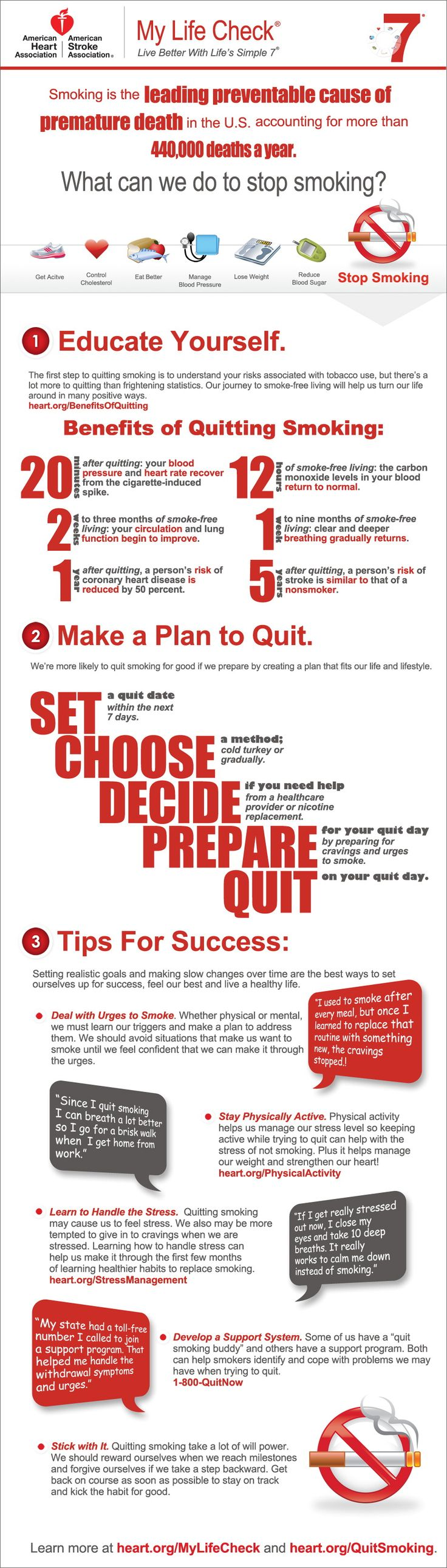 the benefits of quitting smoking Find out about the benefits of quitting smoking, including more money, better health, increased fertility, less stress, more energy, and better sex.