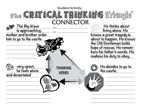 Best 25 Critical Thinking Quotes Ideas On Pinterest: 25 Best Teach: SGM Images On Pinterest