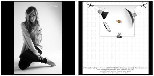 Strobox : des schémas et tutoriels d'éclairage studio gratuits - actualités photo, forum photo, tutoriels photo Nikon Passion