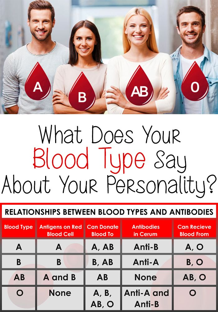 What Does Your Blood Type Say About Your Personality?