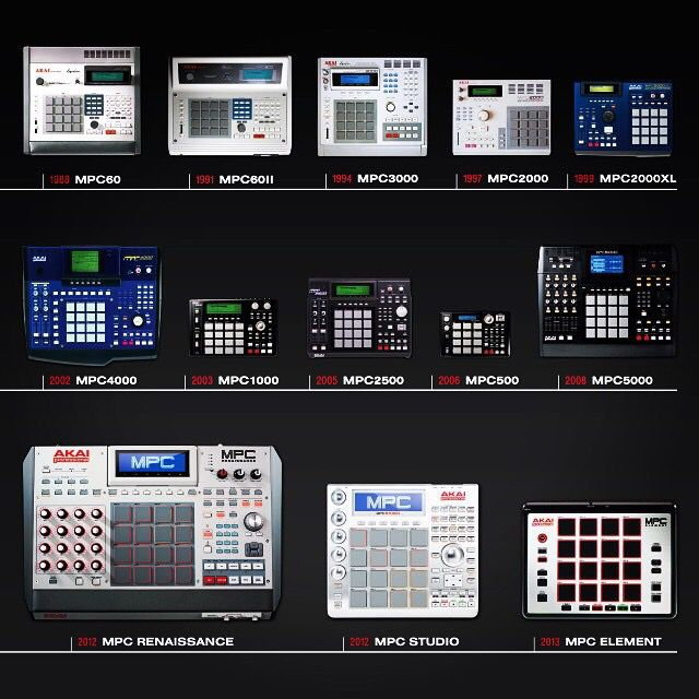 The Rich History of The Akai MPC
