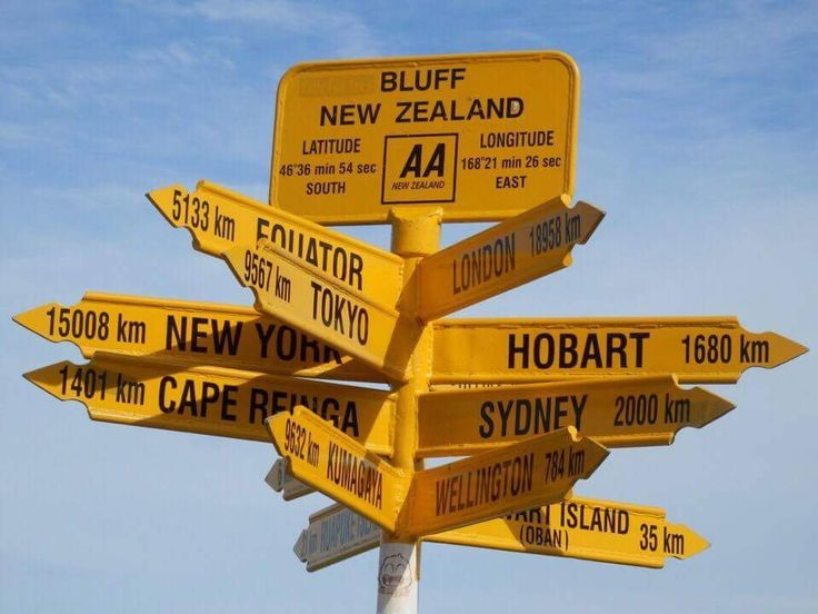 The sign at bluff the southern point of new zealands