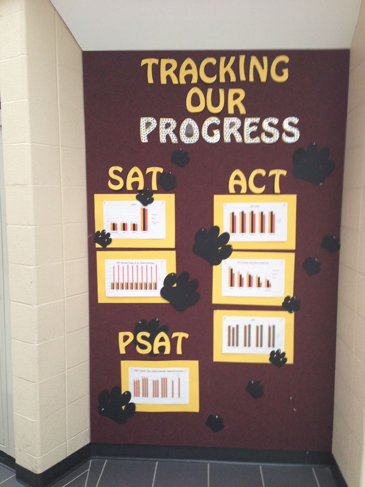 SAT, ACT, PSAT Data Bulletin Board at Lowell High School - Mrs. Danyelle Kozma