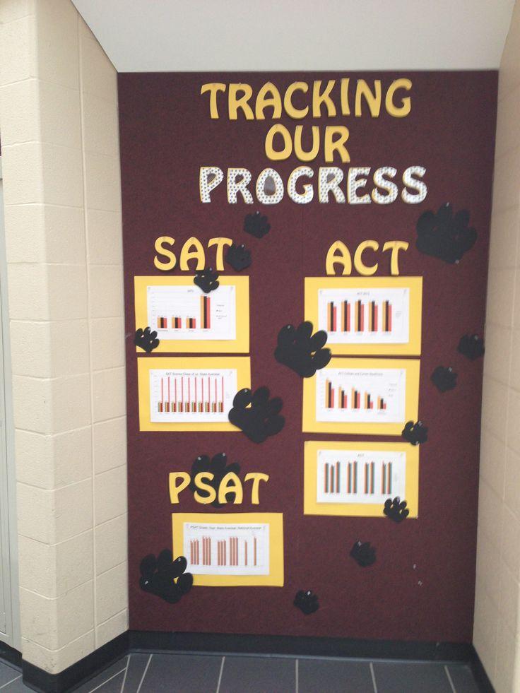 SAT, ACT, PSAT Data Bulletin Board at Lowell High School - Mrs. Danyelle Kozma