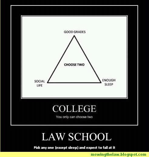 "Law student's ""illusion"" of choice"