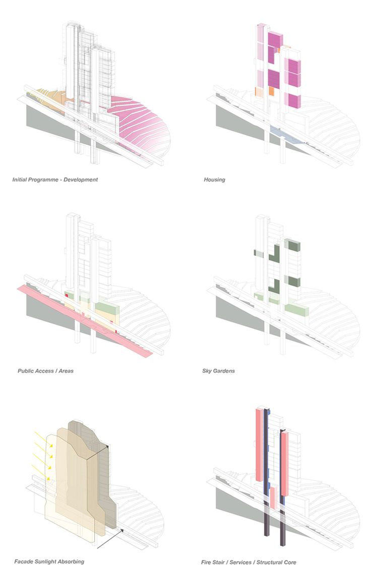 Program diagrams architecture google search arch diagrams - Img_06_anahita_chouhan_early Building Program Schematics Architecture Mappingarchitecture Diagrams