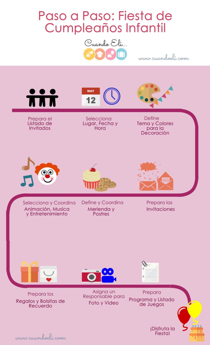 Image result for infografia menu fiestas cumpleaños