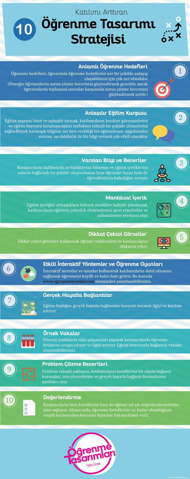 Siz eğitimlerinizi nasıl tasarlıyorsunuz? İyi bir öğrenme deneyimi için ipuçları...   http://www.tugbacansali.com/10-ogrenme-tasarimi-stratejisi
