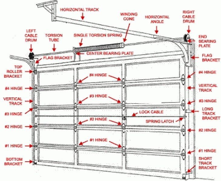Garage Door Diagram Parts - Wiring Diagram K9 on