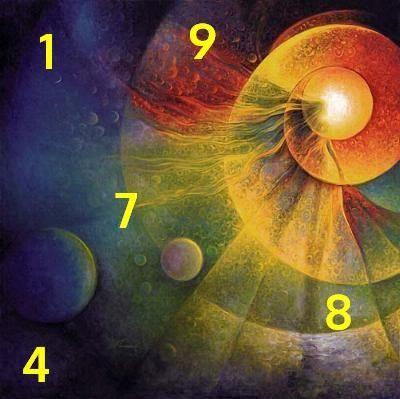 Karmikus számok a numerológiában