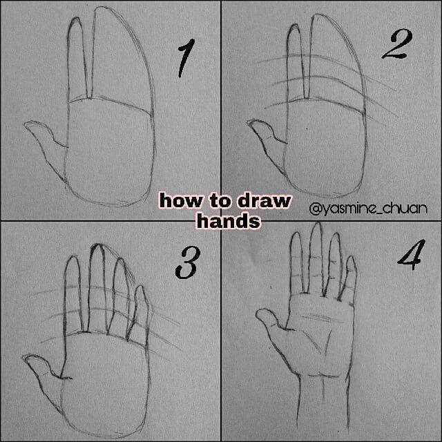 Lesen Sie bitte Wie man mit der Hand zeichnet, ich…